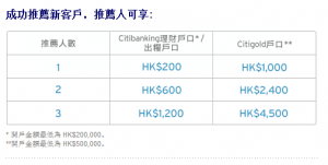 citibank_referral