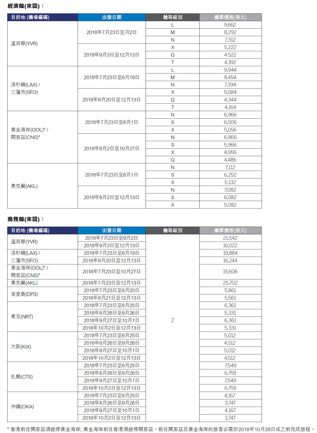 hx ae price