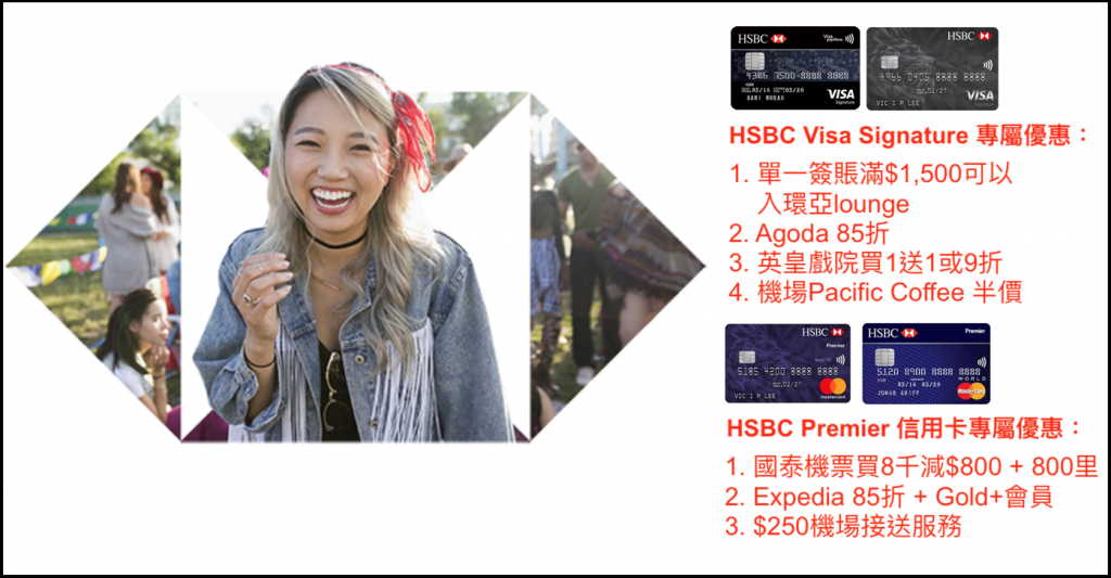 HSBC Visa Signature 優惠