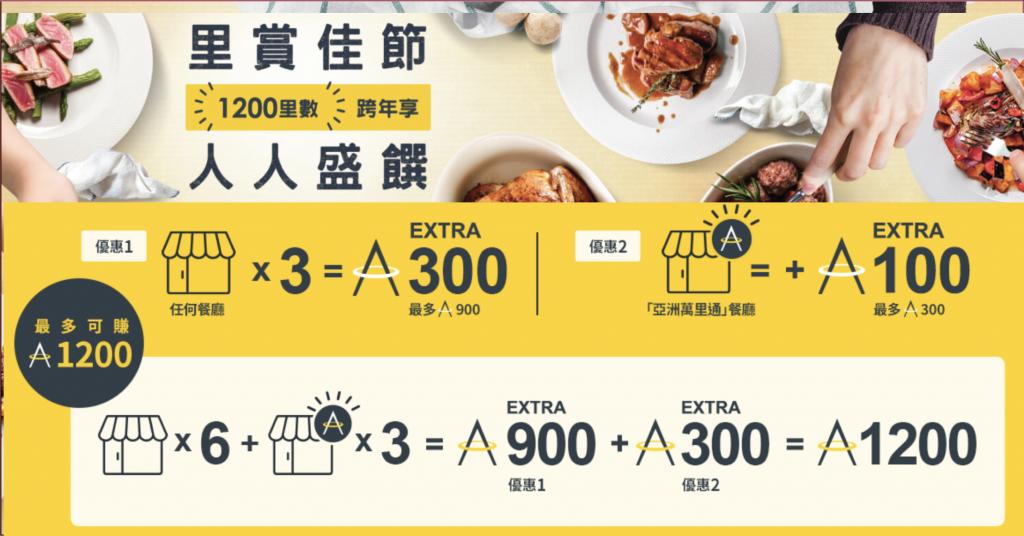 Openrice 訂枱食飯賺取最多1,200亞洲萬里通里數!