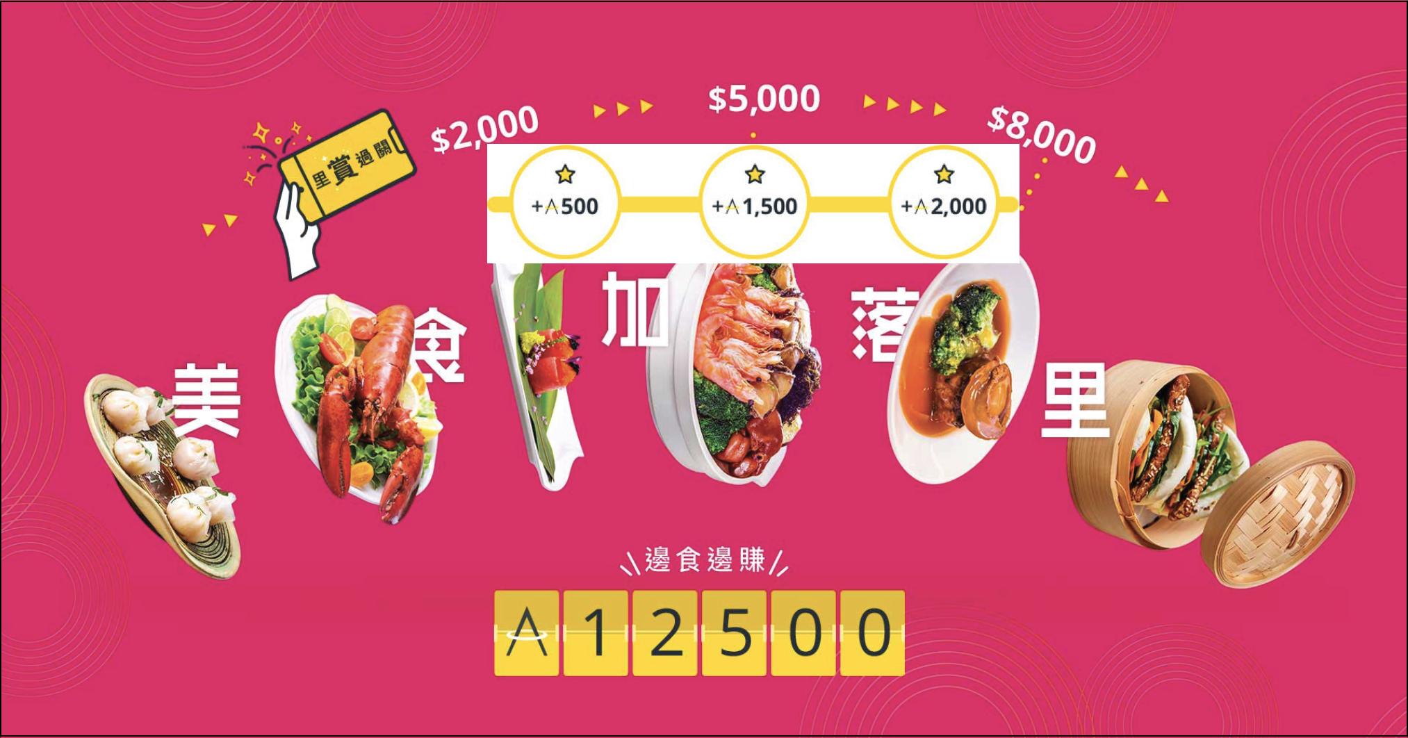 里賞過關美食加落里!賺取高達12,500額外亞洲萬里通里數!