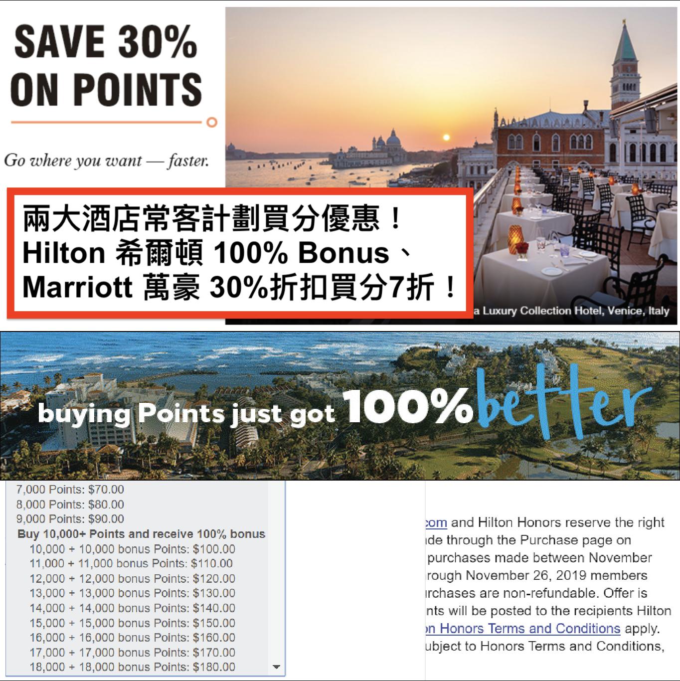 兩大酒店常客計劃買分優惠!Hilton 希爾頓 100% Bonus、Marriott 萬豪 30%折扣買分7折!