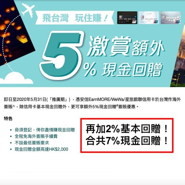 超級抵!安信銀聯鑽石信用卡2020年5月31日或之前台灣簽賬高達7%現金回贈!每張卡整個推廣期可賺額外$2,000回贈!