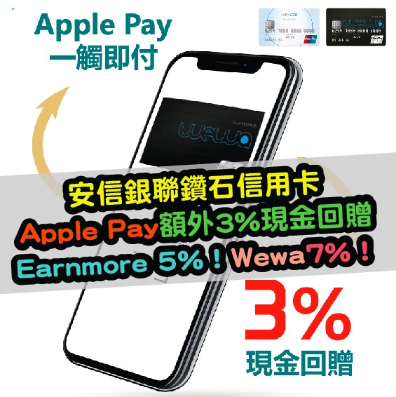 安信apple pay額外3現金回贈